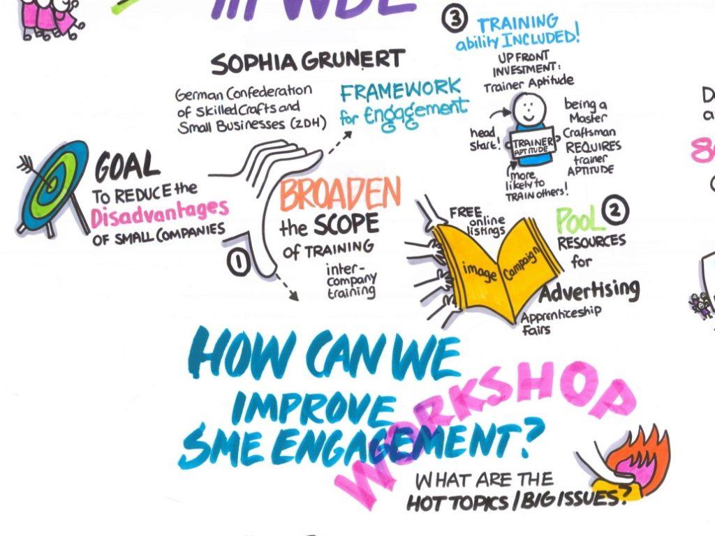 Visual summary of the presentation